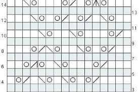 Knitting Chart Maker Jacquie Ta Knitting Chart Maker Review