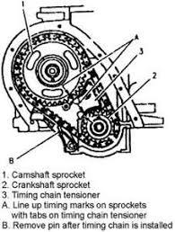 4y engine timing diagram wiring diagram long 4y engine timing diagram wiring diagram structure 4 stroke marine engine timing diagram 4y engine timing diagram