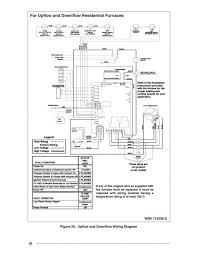 intertherm furnace e2eb 017ha wiring Intertherm Gas Furnace Wiring Diagram Lennox Electric Furnace Wiring Diagram