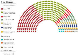 Congress Seating Chart State Of The Union Stste Od The Union Seating Chart 2019
