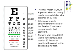 Snellen Eye Chart Normal Results 59 Competent Normal Eye Vision Chart