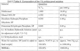 Polidocanol Dilution Chart Ep2637649a2