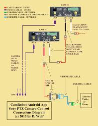 android sony ptz control wiring diagram