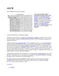 Ascii Control Code Chart Doc Kode Ascii Wikipedia Bima Anugrah Saputra Academia Edu