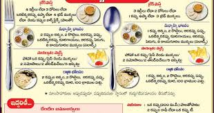 After Delivery Diet Chart In Telugu Pregnancy Diet Chart Month By Month In Telugu Www