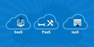 Saas Paas Iaas Cloud Service Models Iaas Saas Paas Etisbew Technology Group