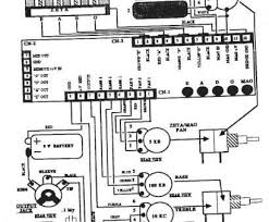 meyer plow toggle switch wiring most meyer snow plow toggle switch meyer plow toggle switch wiring creative meyer toggle switch wiring diagram image wiring diagram wire