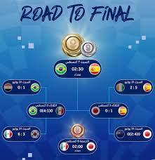 جدول مباريات كرة القدم دورة الألعاب الأولمبية طوكيو 2020 دور النهائي - ثقفني