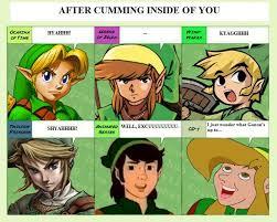 Link | Zelda's Response | Know Your Meme via Relatably.com