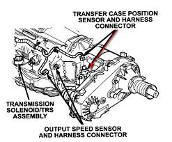 jeep liberty transfer case diagram wiring diagram library jeep liberty transfer case diagram simple wiring diagram schemacode p0837 what is it 2003 jeep