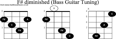 Bass Guitar Chord Diagrams For F Sharp Diminished
