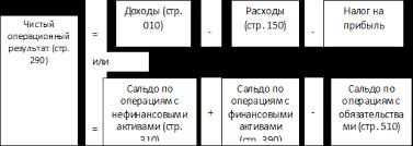 Дипломная работа Бухгалтерская финансовая отчетность и ее роль  Основным показателем формы 0503121 является чистый операционный результат