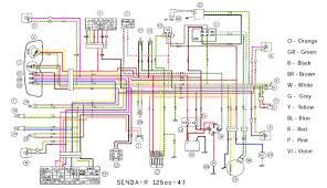derbi senda wiring diagram wiring diagram derbi senda 50cc wiring diagram schematics and diagrams
