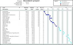 Work Schedule Charts Building Construction Schedule Template Charts Chart For Building