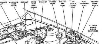1988 chrysler new yorker fuel pump relay 1988 chrysler new yorker 1988 Chrysler New Yorker Wiring Diagram with that first component location diagram, i was in error i just looked at your fuel pump wiring diagram in two separate databases wiring diagram for 1988 chrysler new yorker