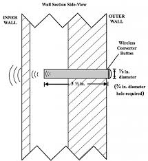 wiring a doorbell solidfonts doorbell wiring diagrams diy house help