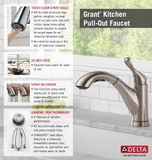 Delta Pull Out Kitchen Faucet Delta Grant Single Handle Pull Out Sprayer Kitchen Faucet In