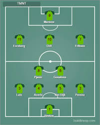 Soccer Lineups Soccer Starting Lineup Search Result 96 Cliparts For