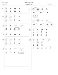 1chart Software For Creating Nashville Number System Charts