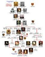 british royal family history house of plantagenet family tree