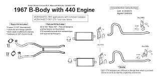 440 engine diagram khaistudio com 440 engine diagram order either our basic or deluxe complete exhaust system for engines charger r t
