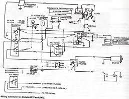 lt155 john deere ignition wiring diagram medium resolution of john deere 955 wiring harness data wiring diagram schema john deere 317 ignition