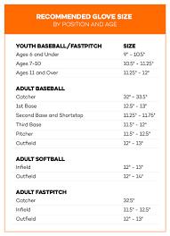 Baseball Glove Chart Glove Buyers Guide Nokona Ballgloves