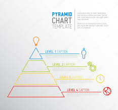 fundraising pyramid template pyramid chart template word thefreedl