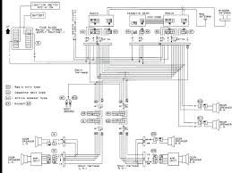 full size of 1995 nissan 240sx interior fuse box diagram wiring schematic solutions diagrams unique ignition