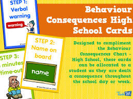 Consequence Chart For Classroom Behaviour Consequences High School Cards Teacher