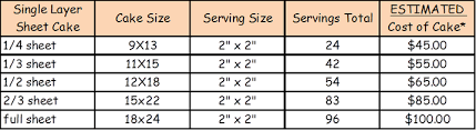 Cake Size And Price Chart Cake Pricing Chart In 2019 Cake Size Chart Cake Servings