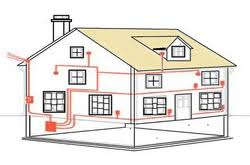 unit 1(class ix) electro science club types of house wiring pdf at House Wiring Types