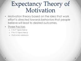 organization behavior ch ppt employee motivation organization behavior ch 5 ppt employee motivation