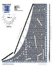 Psycometric Breedencollier Chart Pdf 50 55 025