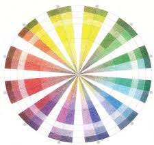 Basic Paint Color Mixing Chart All About Paint Color Mixing Chart The Wheel Mixing Guide