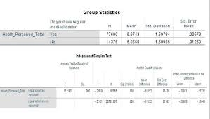 T Test Chart How Do I Reconcile The Data In These Two Charts My T Test