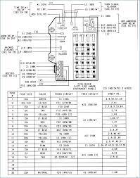 94 dakota fuse box diagram get free image about wiring diagram 1994 dodge dakota interior fuse box diagram 1994 dodge dakota fuse box diagram wiring diagrams image free rh szliachta org