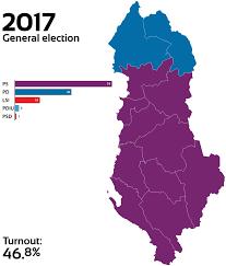 Elecciones parlamentarias de Albania de 2017