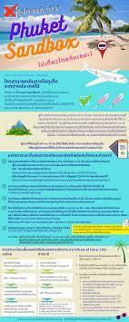 มาตรการในการเดินทางไปจังหวัดภูเก็ตภายใต้โครงการ Phuket Sandbox และ Samui  Plus - สถานเอกอัครราชทูต ณ กรุงลอนดอน