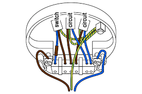 electrical after binding the three live (brown) wires together Ceiling Wiring Diagram Light enter image description here ceiling lights wiring diagram