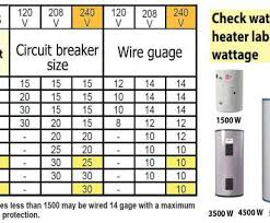 9 Top Dc Electrical Wire Size Chart Solutions Tone Tastic