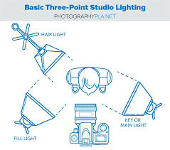 full image for basic tv studio lighting setup 10 diy photography studio and lighting setups tv
