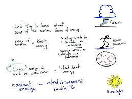 Lecture 10 Energy Energy Transport Temperature And Heat