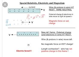 electric motor physics. Special Relativity - How Does Relativistic Electromagnetism Explain Permanent Magnets And The Motor Effect? Physics Stack Exchange Electric A