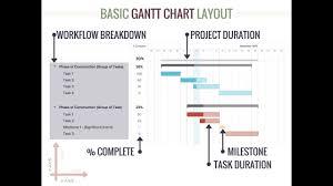 Residential Construction Schedule Templates Gantt Chart