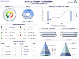 Financial Toolkit | Dashboard Gear