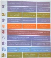 Microsoft Office Example 26 Examples To Prove Dynamics 365 Is Designed For Microsoft