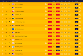 The Open leaderboard LIVE: Latest ...
