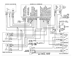 1988 chevy 1500 wiring diagram wiring diagrams best 1988 chevy truck wiring diagrams wiring diagram online 92 chevy 1500 wiring diagram 1988 chevy 1500 wiring diagram