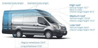 ford transit connect interior dimensions photos cargo